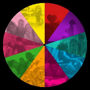 roda da vida 2